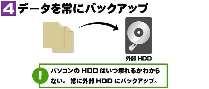 外部HDDにバックアップ