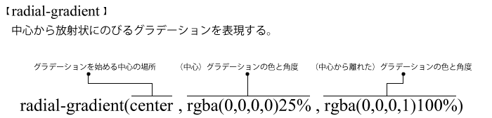 radial-gradient