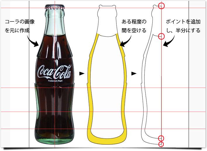 コカコーラの下絵