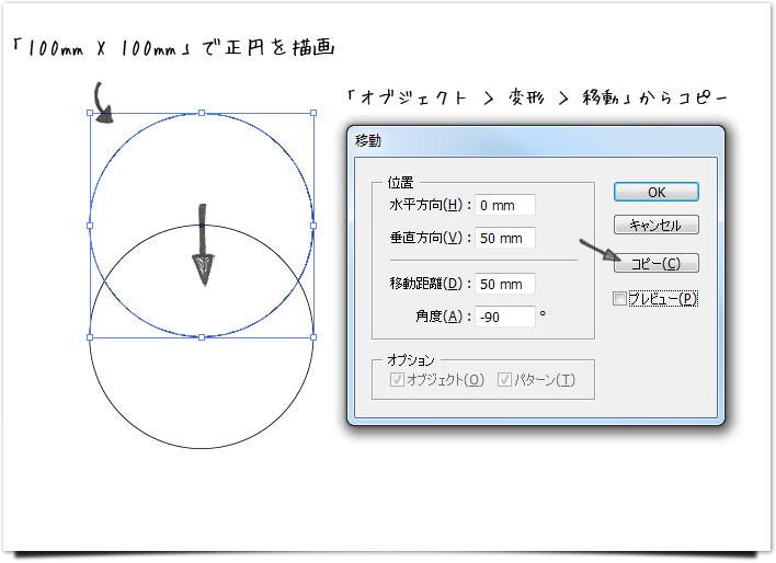 ヨーロピアン パターン 正円の描画