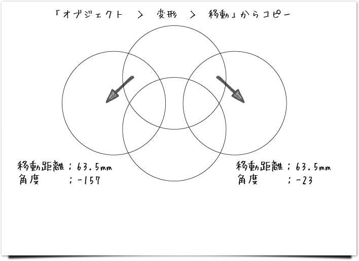 ヨーロピアン パターン 正円の複製
