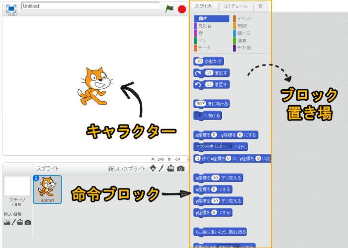 プログラミング 独学 への道! Scratch2.0 画面説明