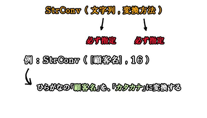 StrConv関数