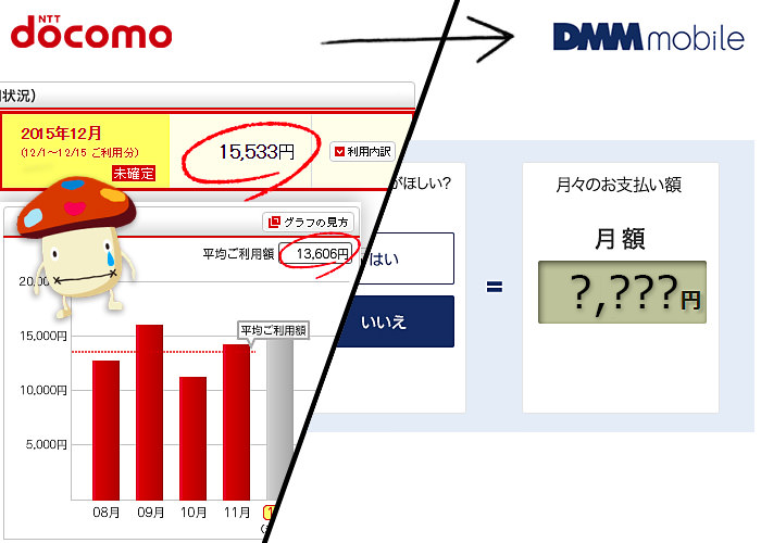 Docomo DMM mobile