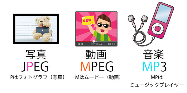JPEG MPEG MP3
