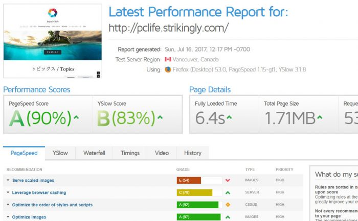 Google PageSpeed Insightsでの計測