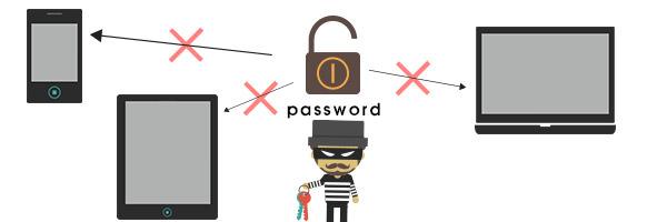 パスワードの使い回しは非常に危険