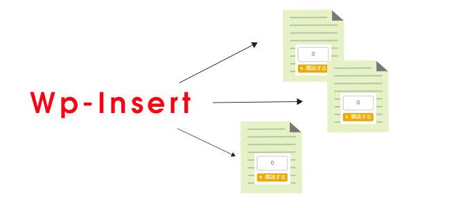 WordPrssでPush7を効果的に使うためにはどうしたらよいのか?