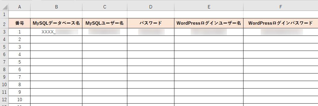 複数のデータベースとWordPressを効率よく管理するためには
