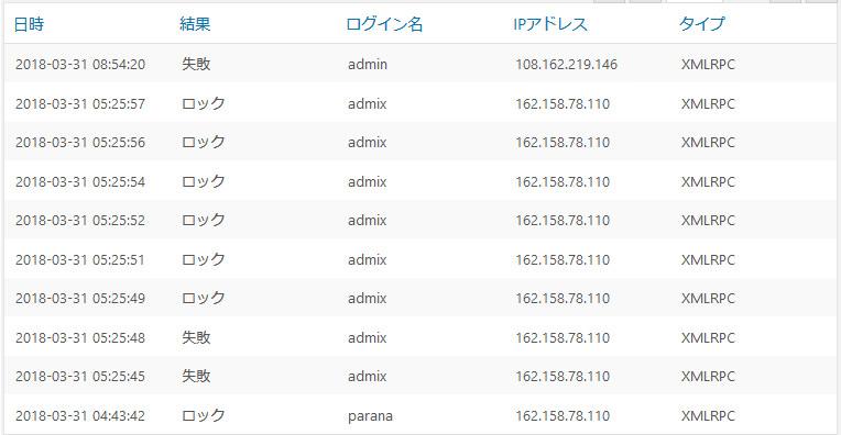 XML-RPCを利用したアタック