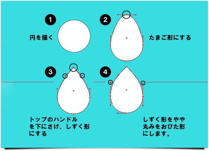 ドロップレイン しずく形を作成