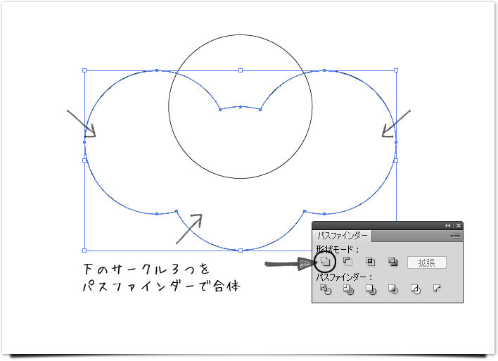 ヨーロピアン パターン 正円の合体