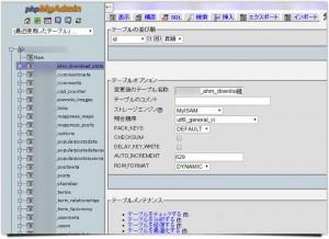phpMyAdminのデータベース