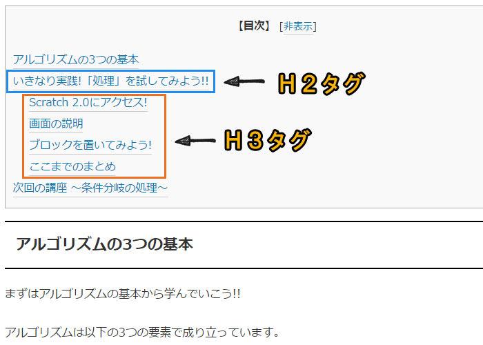 投稿記事の内容に段落をつける(H1~H3)