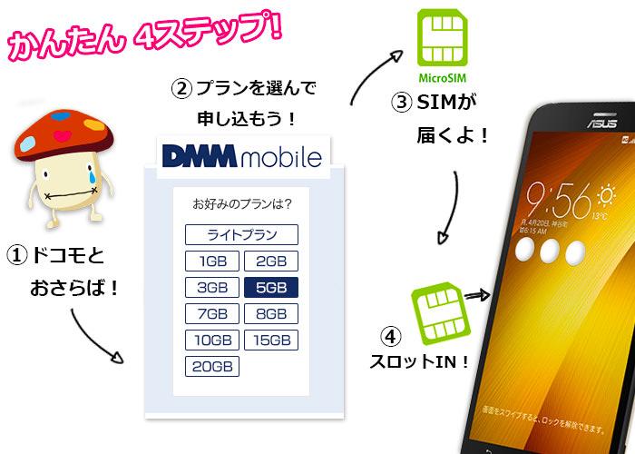 DMM mobileに乗り換える手順