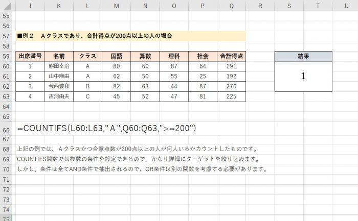 COUNTIFS関数 Aクラスであり、合計得点が200点以上の人の場合